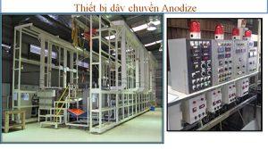 dây chuyền sản xuất mạ anode